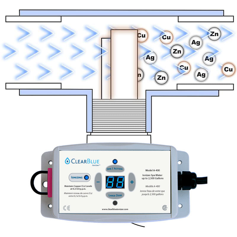 clearblue ionizer