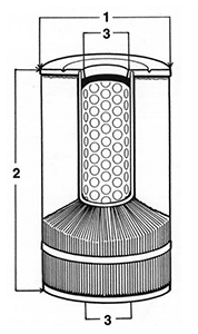 FILTER CARTRIDGE REPLACEMENT GUIDE